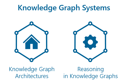 Knowledge Graph Systems
