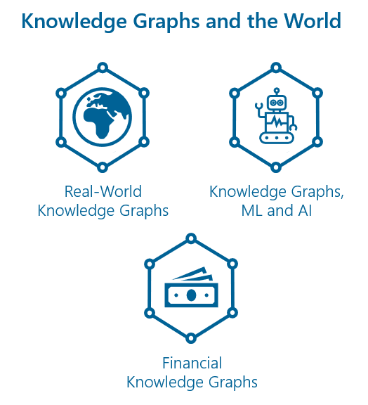 Knowledge Graph Applications